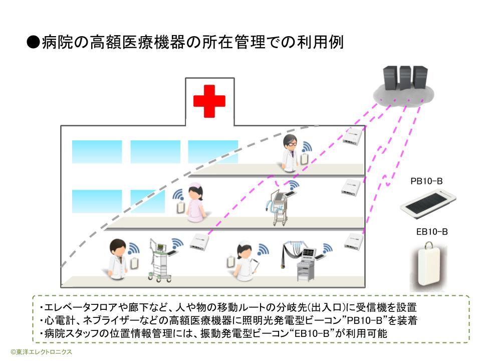 病院の高額医療機器の所在管理での利用例